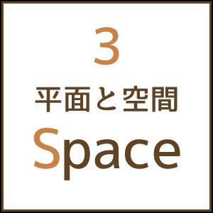 平面と空間